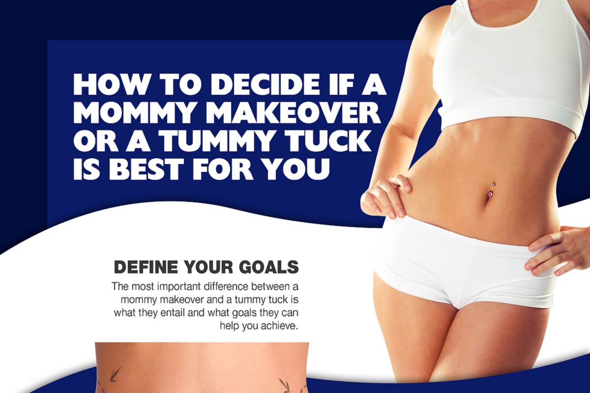 How To Decide If A Mommy Makeover Or A Tummy Tuck Is Best For You [Infographic]